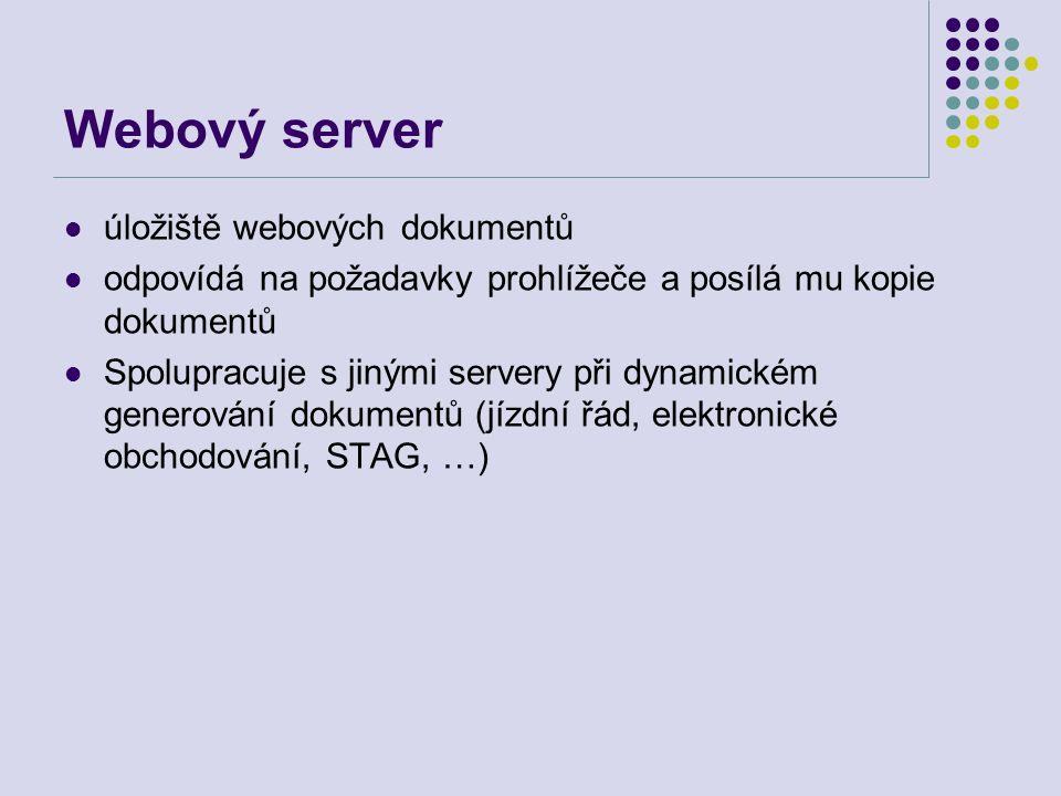 Webový server úložiště webových dokumentů odpovídá na požadavky prohlížeče a posílá mu kopie dokumentů Spolupracuje s jinými servery při dynamickém ge