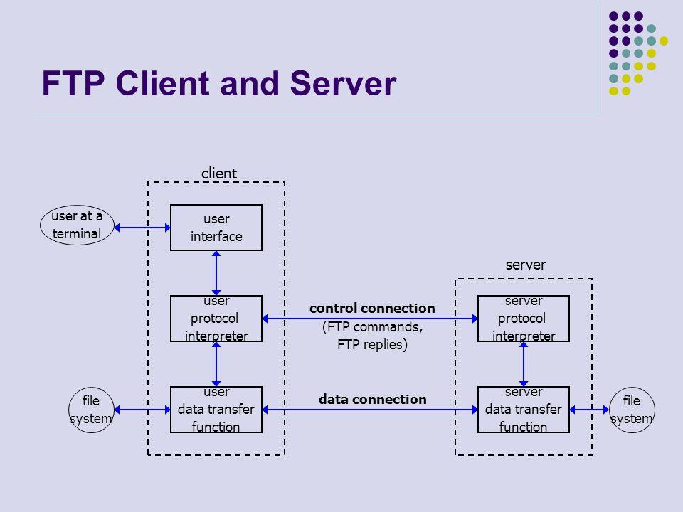 FTP reprezentace dat Způsob přenosu souboru určují následujícími parametry Typ souboru (File type): ASCII file, EBCDIC file, binary file, local file Kódování řídicích znaků (Format control): nonprint, telnet format control, Fortran carriage control Struktura souboru (Structure): file structure (nestrukturovaný soubor dat - UNIX), record structure (soubor rozdělen na záznamy), page structure (soubor rozdělen do stránek) Režim přenosu (Transmission mode): stream mode (tok slabik – jako v UNIXu), block mode, compressed mode Typická implementace se omezuje na ASCII nebo binary, nonprint, file structure, stream mode.