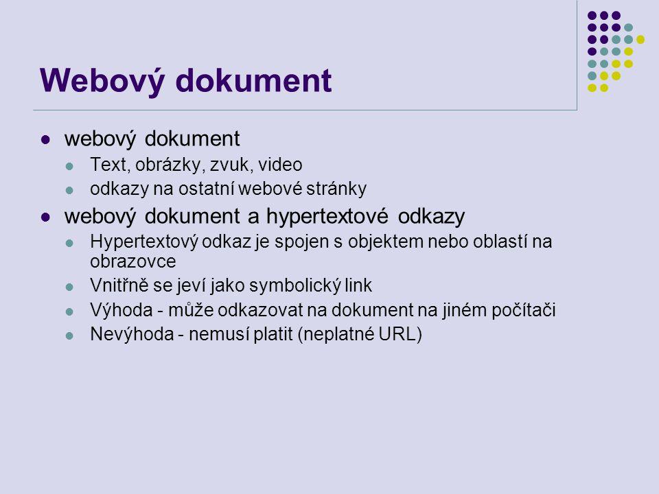 Webový dokument webový dokument Text, obrázky, zvuk, video odkazy na ostatní webové stránky webový dokument a hypertextové odkazy Hypertextový odkaz j