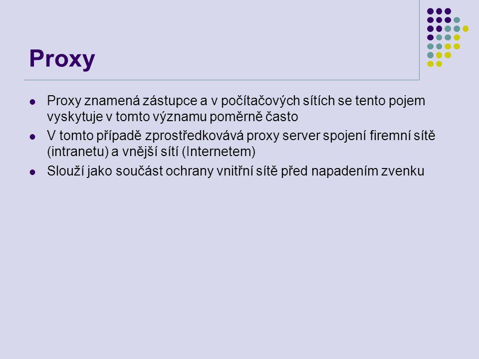 Proxy Proxy znamená zástupce a v počítačových sítích se tento pojem vyskytuje v tomto významu poměrně často V tomto případě zprostředkovává proxy serv