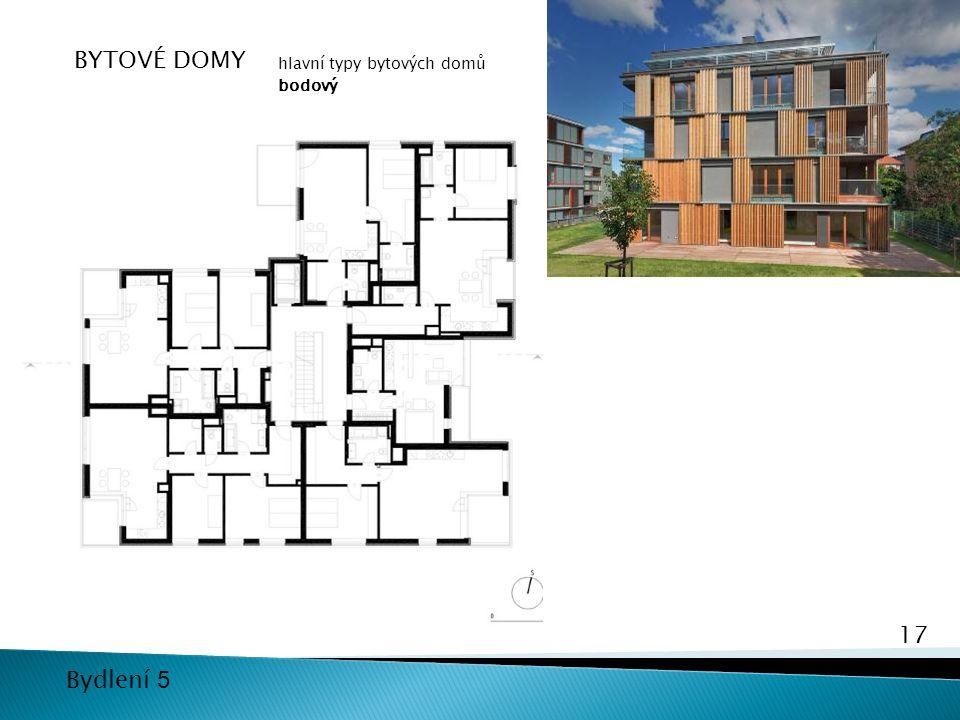 17 Bydlení 5 BYTOVÉ DOMY hlavní typy bytových domů bodový