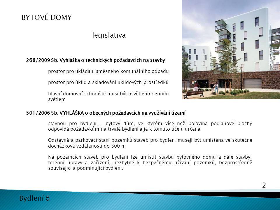 2 Bydlení 5 BYTOVÉ DOMY legislativa 268/2009 Sb. Vyhláška o technických požadavcích na stavby prostor pro ukládání směsného komunálního odpadu prostor
