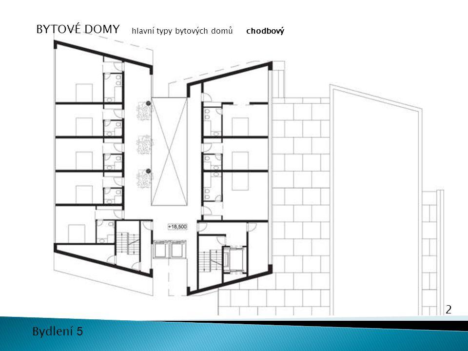 22 Bydlení 5 BYTOVÉ DOMY hlavní typy bytových domůchodbový