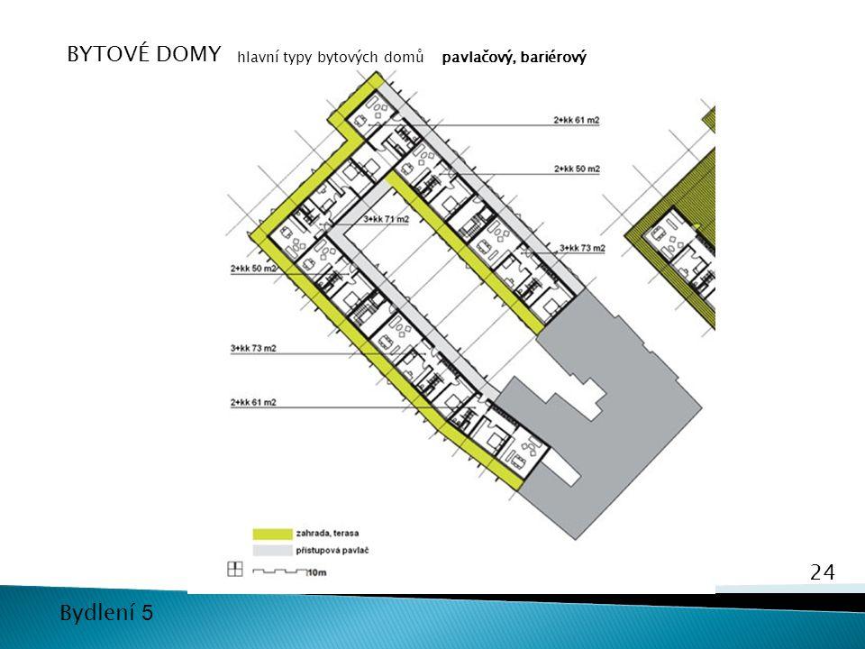 24 Bydlení 5 BYTOVÉ DOMY hlavní typy bytových domůpavlačový, bariérový