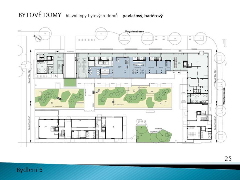 25 Bydlení 5 BYTOVÉ DOMY hlavní typy bytových domůpavlačový, bariérový