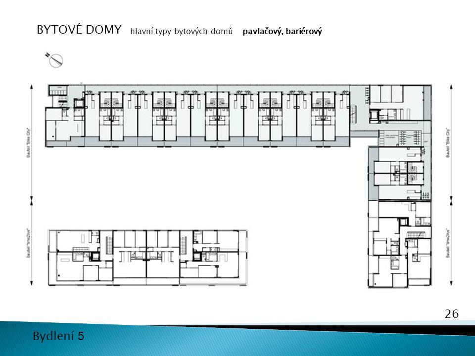 26 Bydlení 5 BYTOVÉ DOMY hlavní typy bytových domůpavlačový, bariérový