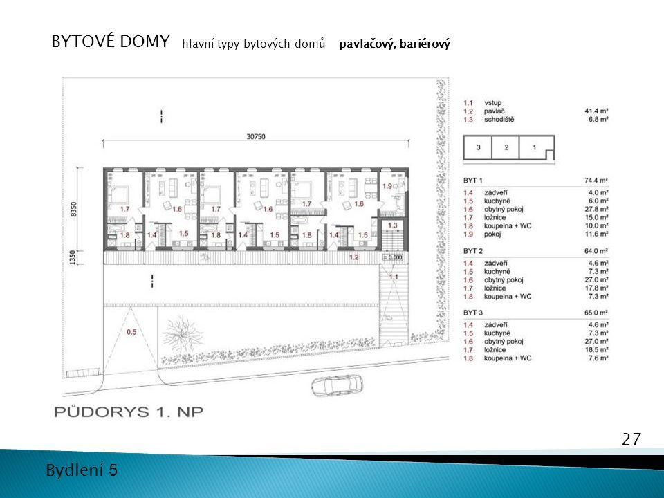27 Bydlení 5 BYTOVÉ DOMY hlavní typy bytových domůpavlačový, bariérový
