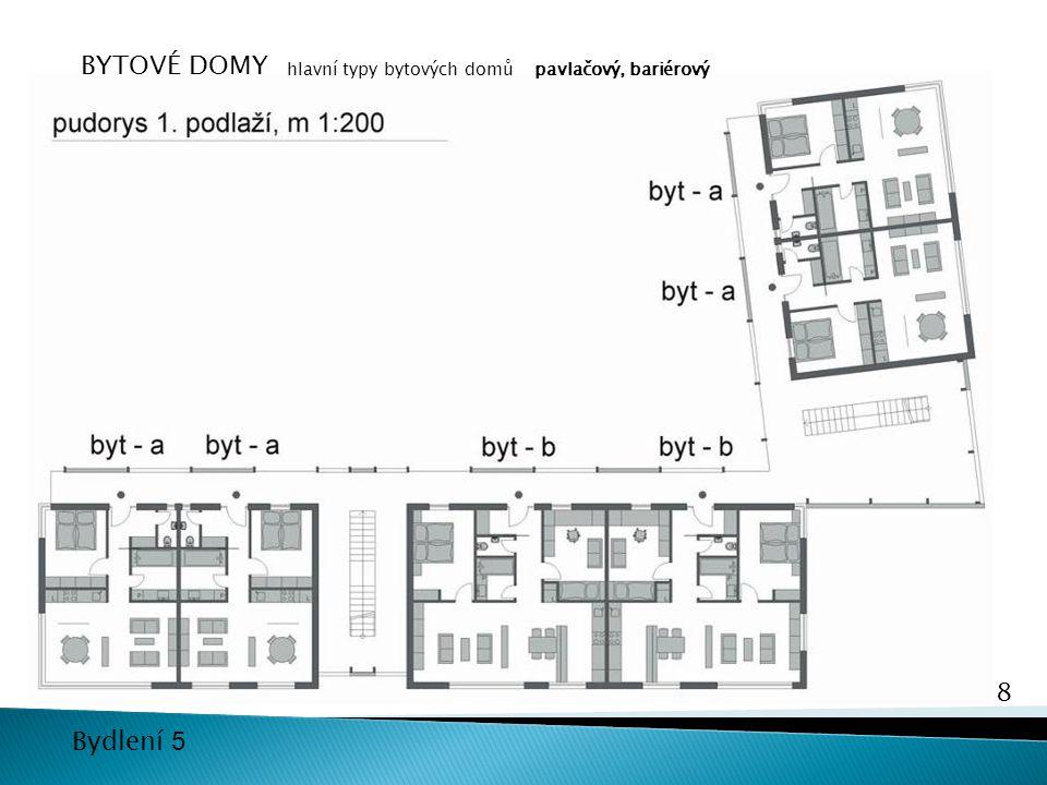 28 Bydlení 5 BYTOVÉ DOMY hlavní typy bytových domůpavlačový, bariérový