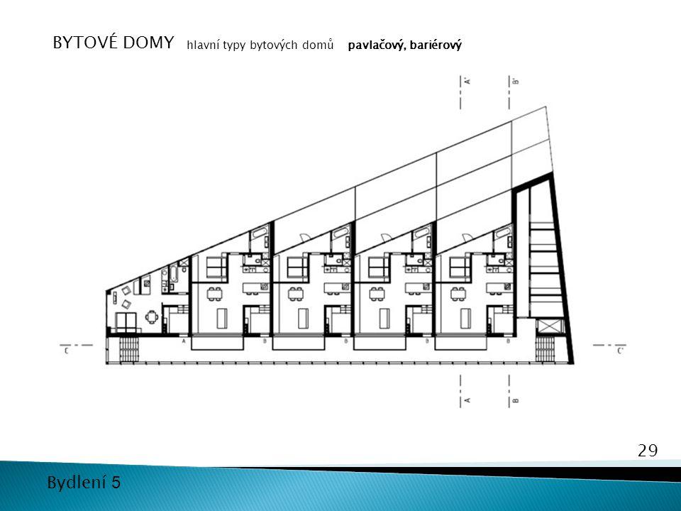 29 Bydlení 5 BYTOVÉ DOMY hlavní typy bytových domůpavlačový, bariérový