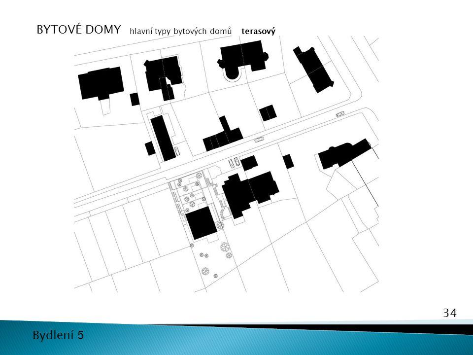 34 Bydlení 5 BYTOVÉ DOMY hlavní typy bytových domůterasový