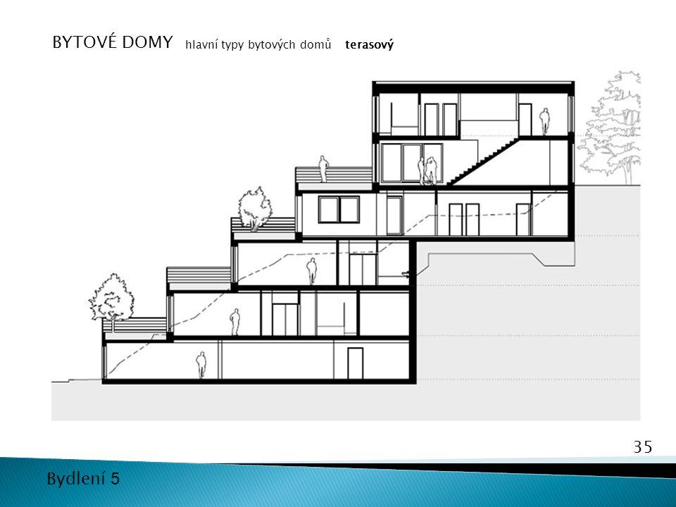 35 Bydlení 5 BYTOVÉ DOMY hlavní typy bytových domůterasový