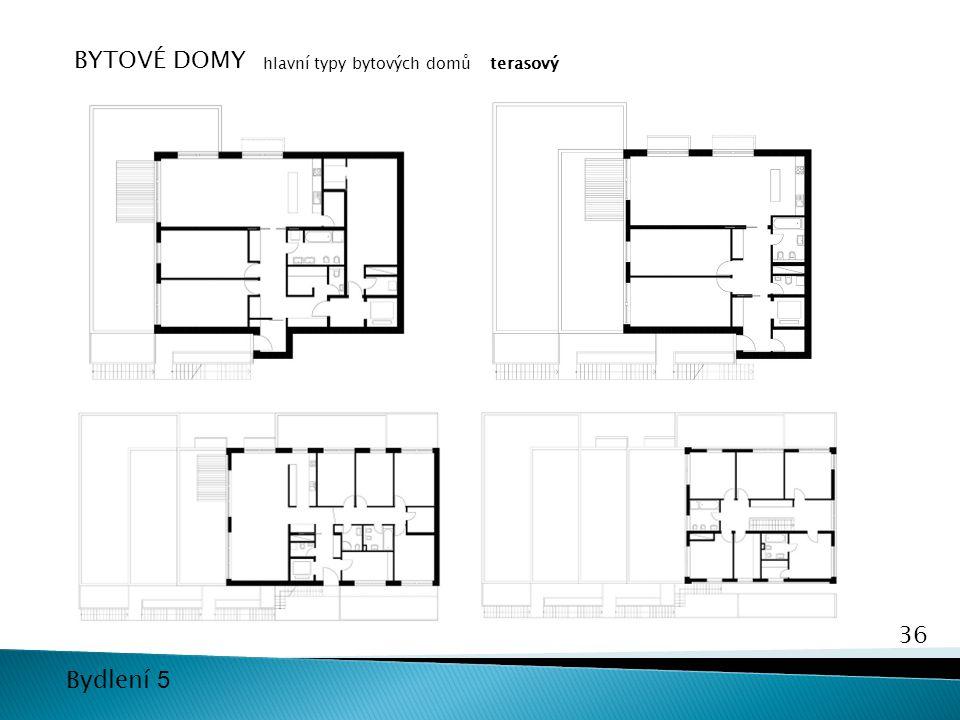 36 Bydlení 5 BYTOVÉ DOMY hlavní typy bytových domůterasový