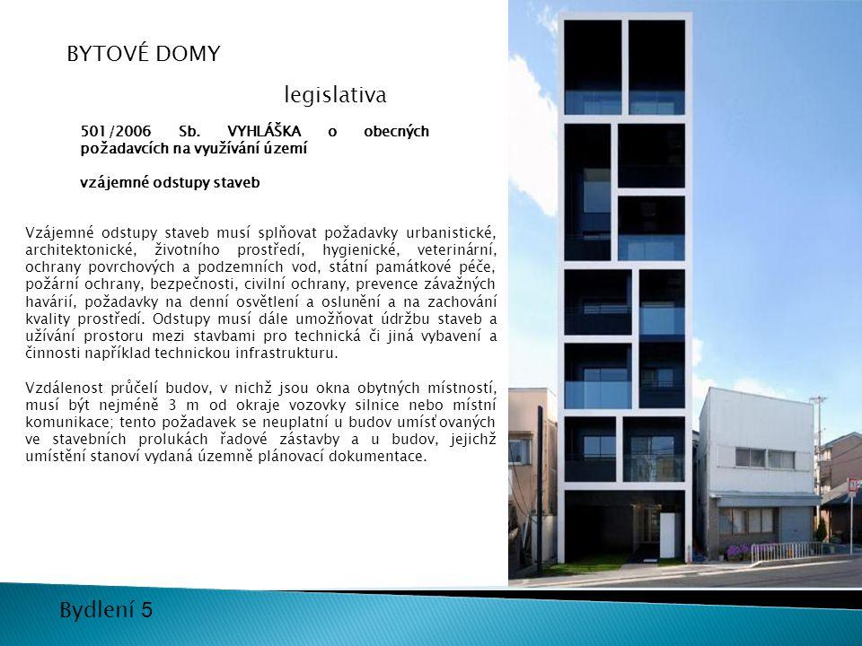 4 Bydlení 5 501/2006 Sb. VYHLÁŠKA o obecných požadavcích na využívání území vzájemné odstupy staveb Vzájemné odstupy staveb musí splňovat požadavky ur