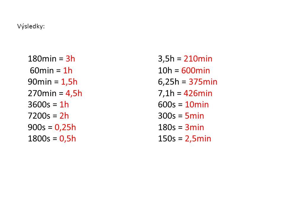 Výsledky: 180min = 3h 60min = 1h 90min = 1,5h 270min = 4,5h 3600s = 1h 7200s = 2h 900s = 0,25h 1800s = 0,5h 3,5h = 210min 10h = 600min 6,25h = 375min