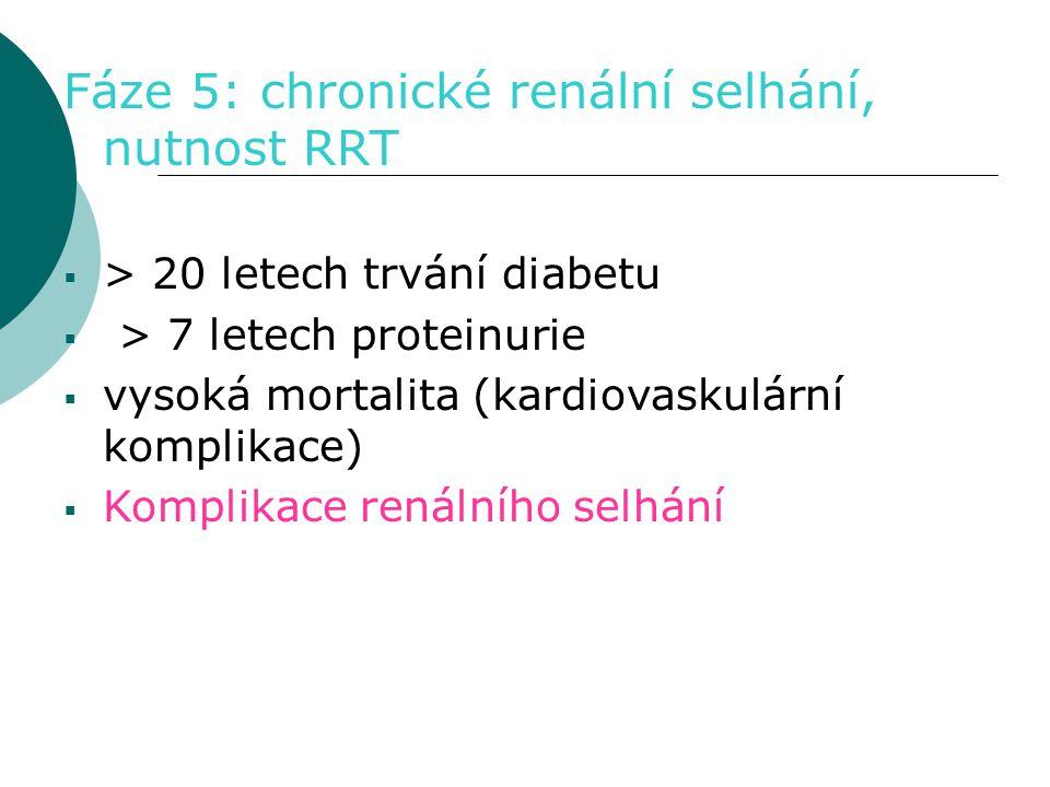 Fáze 5: chronické renální selhání, nutnost RRT  > 20 letech trvání diabetu  > 7 letech proteinurie  vysoká mortalita (kardiovaskulární komplikace)