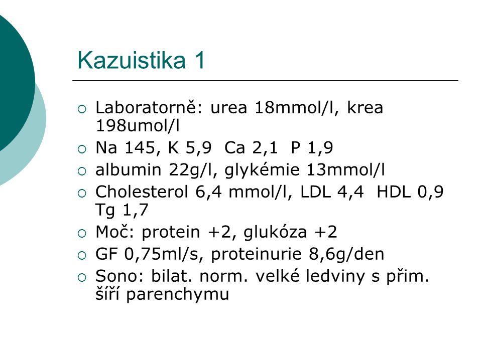 Kazuistika 1  Laboratorně: urea 18mmol/l, krea 198umol/l  Na 145, K 5,9 Ca 2,1 P 1,9  albumin 22g/l, glykémie 13mmol/l  Cholesterol 6,4 mmol/l, LD