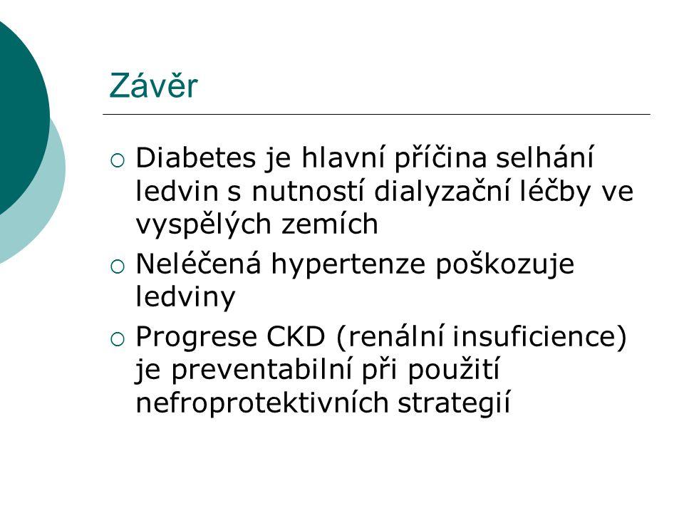 Závěr  Diabetes je hlavní příčina selhání ledvin s nutností dialyzační léčby ve vyspělých zemích  Neléčená hypertenze poškozuje ledviny  Progrese C