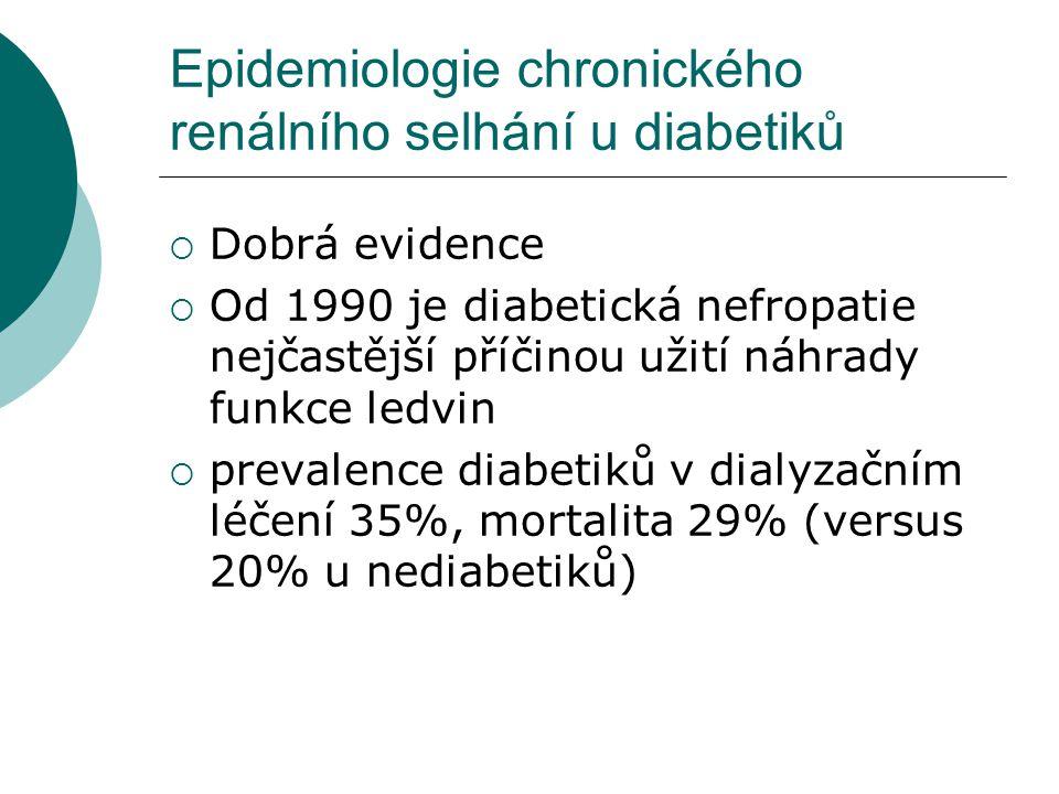 Epidemiologie chronického renálního selhání u diabetiků  Dobrá evidence  Od 1990 je diabetická nefropatie nejčastější příčinou užití náhrady funkce