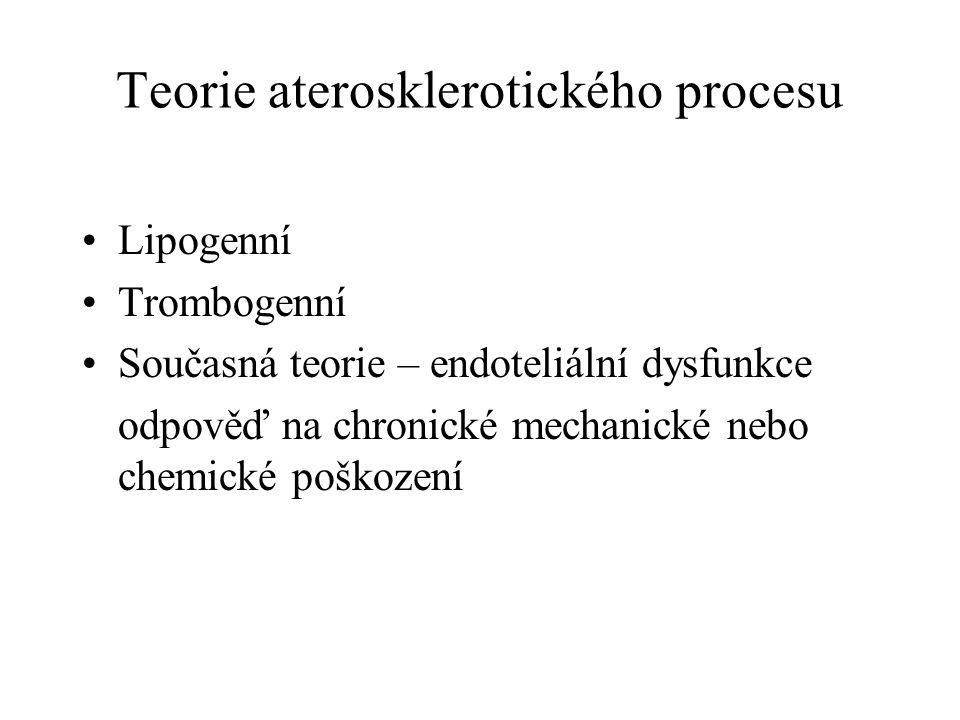 Teorie aterosklerotického procesu Lipogenní Trombogenní Současná teorie – endoteliální dysfunkce odpověď na chronické mechanické nebo chemické poškoze