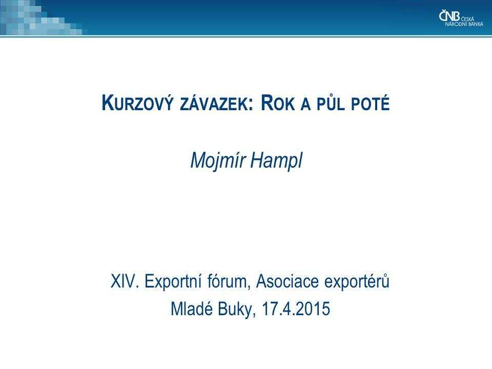 K URZOVÝ ZÁVAZEK : R OK A PŮL POTÉ Mojmír Hampl XIV. Exportní fórum, Asociace exportérů Mladé Buky, 17.4.2015