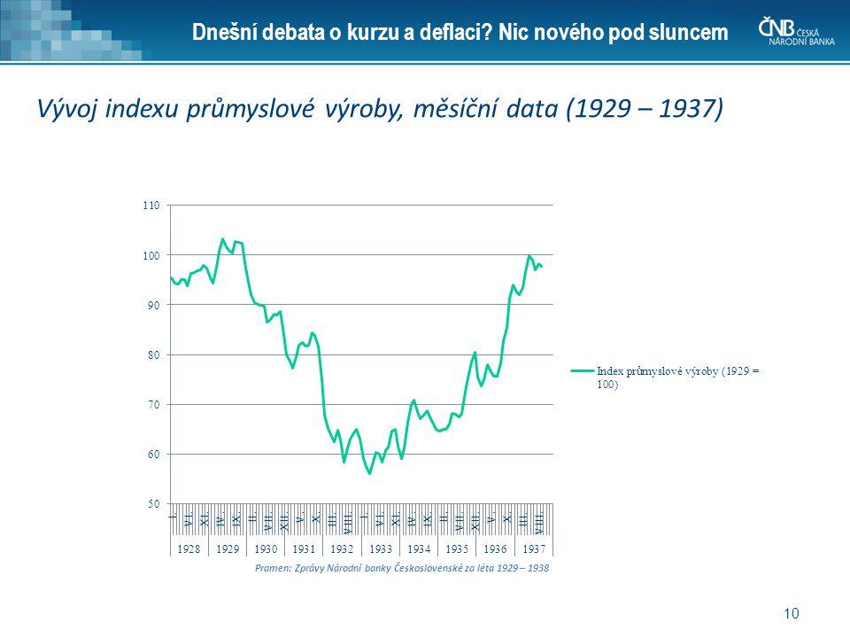 10 Dnešní debata o kurzu a deflaci? Nic nového pod sluncem Vývoj indexu průmyslové výroby, měsíční data (1929 – 1937) Pramen: Zprávy Národní banky Čes
