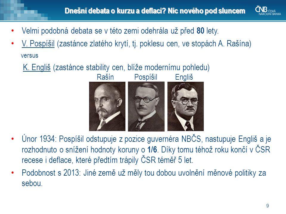 9 Dnešní debata o kurzu a deflaci? Nic nového pod sluncem Velmi podobná debata se v této zemi odehrála už před 80 lety. V. Pospíšil (zastánce zlatého