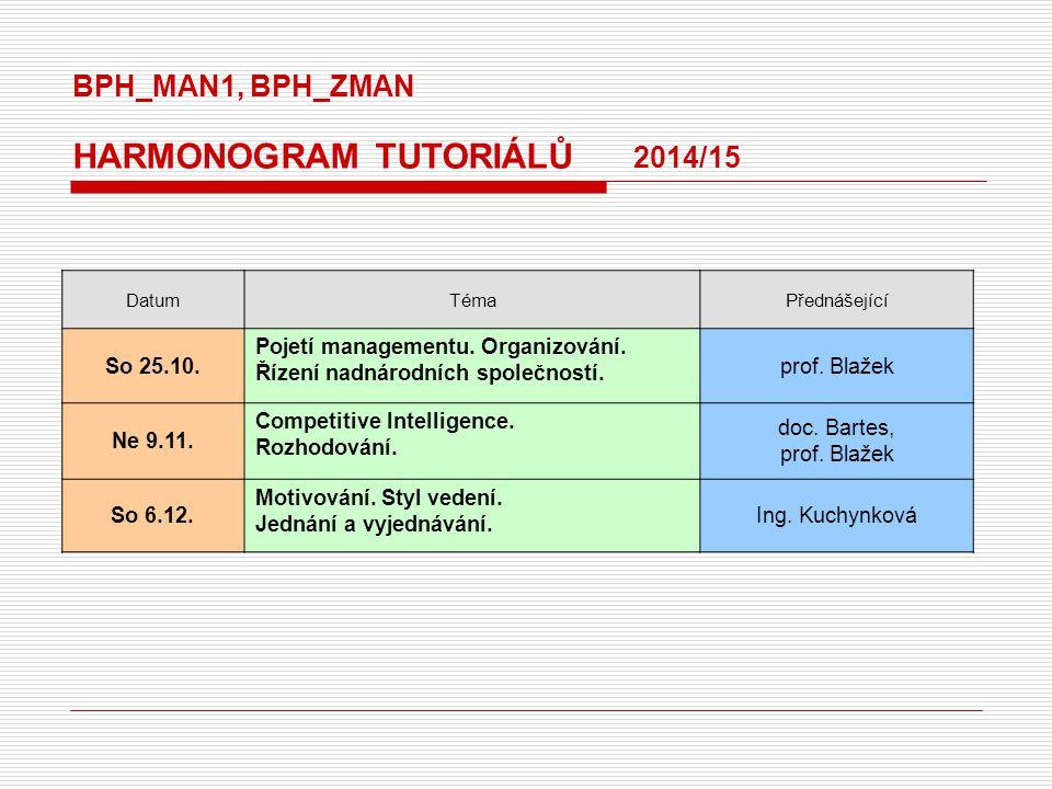 datump.č.témapřednášející 18.9.1.Pojetí managementuprof.