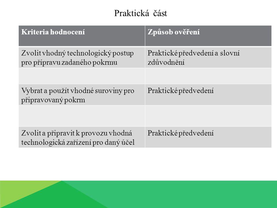 Kriteria hodnoceníZpůsob ověření Zvolit vhodný technologický postup pro přípravu zadaného pokrmu Praktické předvedení a slovní zdůvodnění Vybrat a použít vhodné suroviny pro připravovaný pokrm Praktické předvedení Zvolit a připravit k provozu vhodná technologická zařízení pro daný účel Praktické předvedení Praktická část