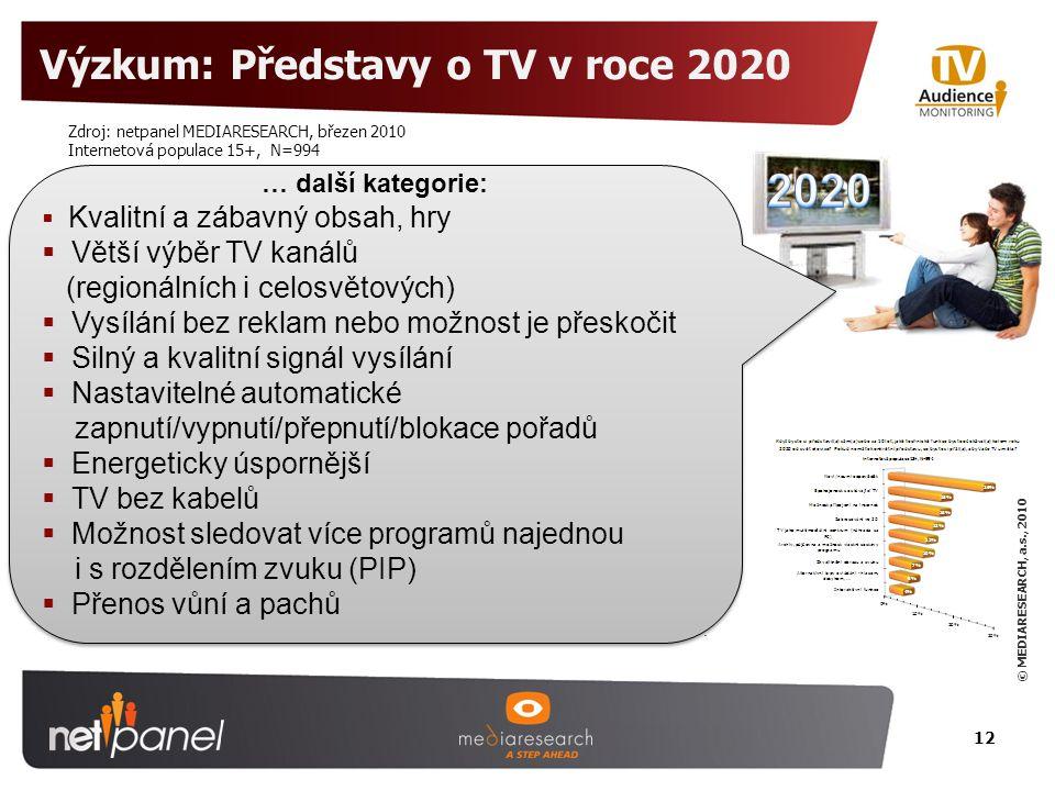 © MEDIARESEARCH, a.s., 2010 Výzkum: Představy o TV v roce 2020 12 … další kategorie:  Kvalitní a zábavný obsah, hry  Větší výběr TV kanálů (regionálních i celosvětových)  Vysílání bez reklam nebo možnost je přeskočit  Silný a kvalitní signál vysílání  Nastavitelné automatické zapnutí/vypnutí/přepnutí/blokace pořadů  Energeticky úspornější  TV bez kabelů  Možnost sledovat více programů najednou i s rozdělením zvuku (PIP)  Přenos vůní a pachů.