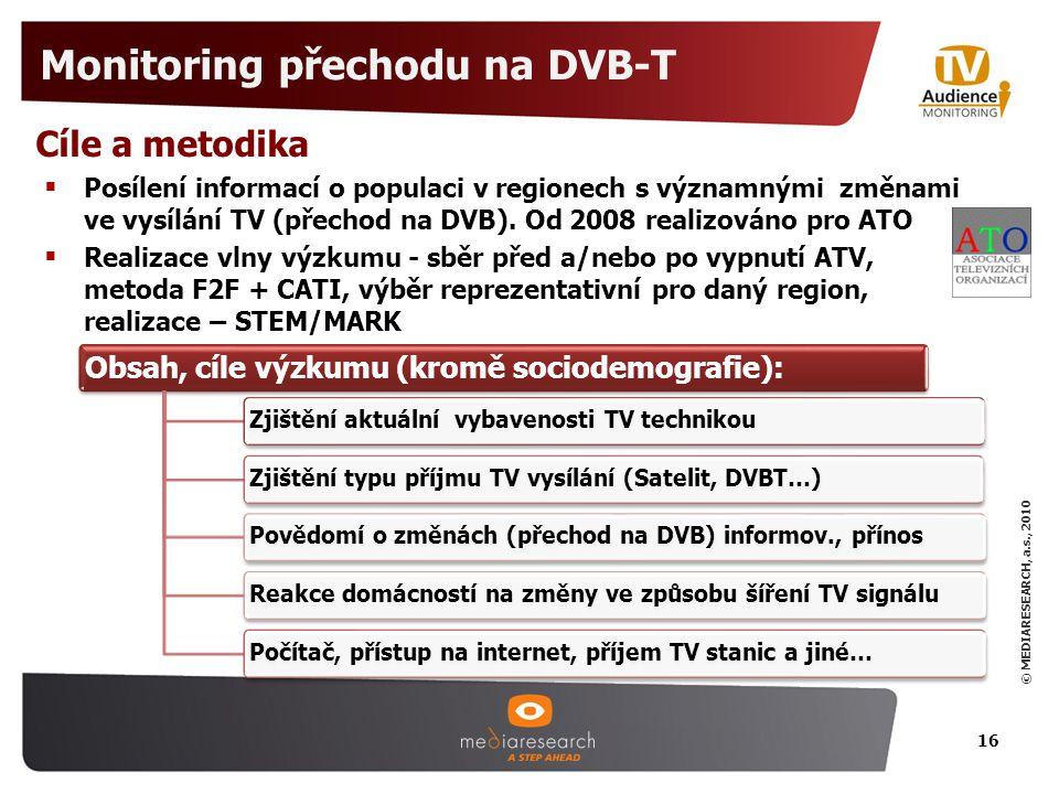 © MEDIARESEARCH, a.s., 2010 Monitoring přechodu na DVB-T 16  Posílení informací o populaci v regionech s významnými změnami ve vysílání TV (přechod na DVB).