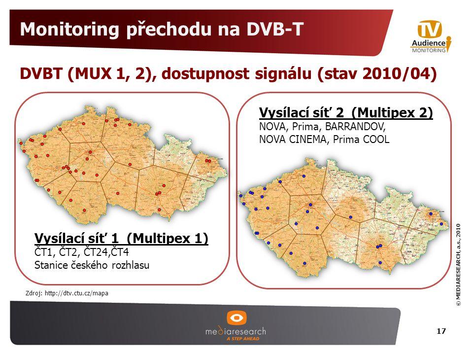 © MEDIARESEARCH, a.s., 2010 17 DVBT (MUX 1, 2), dostupnost signálu (stav 2010/04) Vysílací síť 1 (Multipex 1) ČT1, ČT2, ČT24,ČT4 Stanice českého rozhlasu Vysílací síť 2 (Multipex 2) NOVA, Prima, BARRANDOV, NOVA CINEMA, Prima COOL Zdroj: http://dtv.ctu.cz/mapa Monitoring přechodu na DVB-T