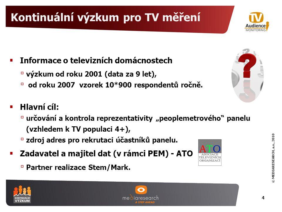 © MEDIARESEARCH, a.s., 2010 Kontinuální výzkum pro TV měření  Informace o televizních domácnostech ▫ výzkum od roku 2001 (data za 9 let), ▫ od roku 2007 vzorek 10*900 respondentů ročně.