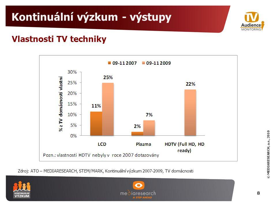 © MEDIARESEARCH, a.s., 2010 Kontinuální výzkum - výstupy 8 Zdroj: ATO – MEDIARESEARCH, STEM/MARK, Kontinuální výzkum 2007-2009, TV domácnosti Vlastnosti TV techniky