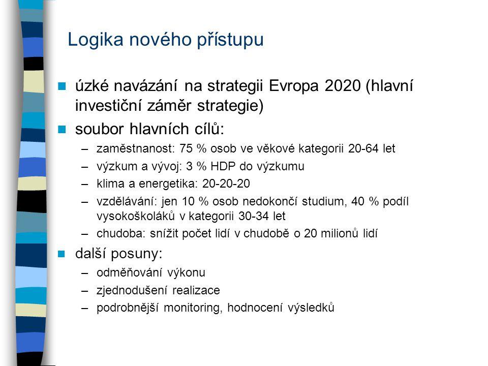 Logika nového přístupu úzké navázání na strategii Evropa 2020 (hlavní investiční záměr strategie) soubor hlavních cílů: –zaměstnanost: 75 % osob ve věkové kategorii 20-64 let –výzkum a vývoj: 3 % HDP do výzkumu –klima a energetika: 20-20-20 –vzdělávání: jen 10 % osob nedokončí studium, 40 % podíl vysokoškoláků v kategorii 30-34 let –chudoba: snížit počet lidí v chudobě o 20 milionů lidí další posuny: –odměňování výkonu –zjednodušení realizace –podrobnější monitoring, hodnocení výsledků