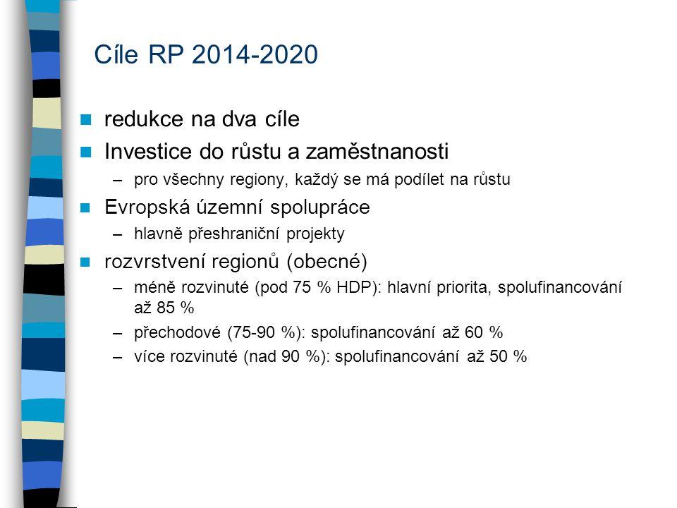 Cíle RP 2014-2020 redukce na dva cíle Investice do růstu a zaměstnanosti –pro všechny regiony, každý se má podílet na růstu Evropská územní spolupráce –hlavně přeshraniční projekty rozvrstvení regionů (obecné) –méně rozvinuté (pod 75 % HDP): hlavní priorita, spolufinancování až 85 % –přechodové (75-90 %): spolufinancování až 60 % –více rozvinuté (nad 90 %): spolufinancování až 50 %