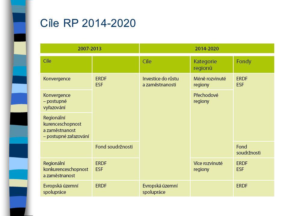 Cíle RP 2014-2020