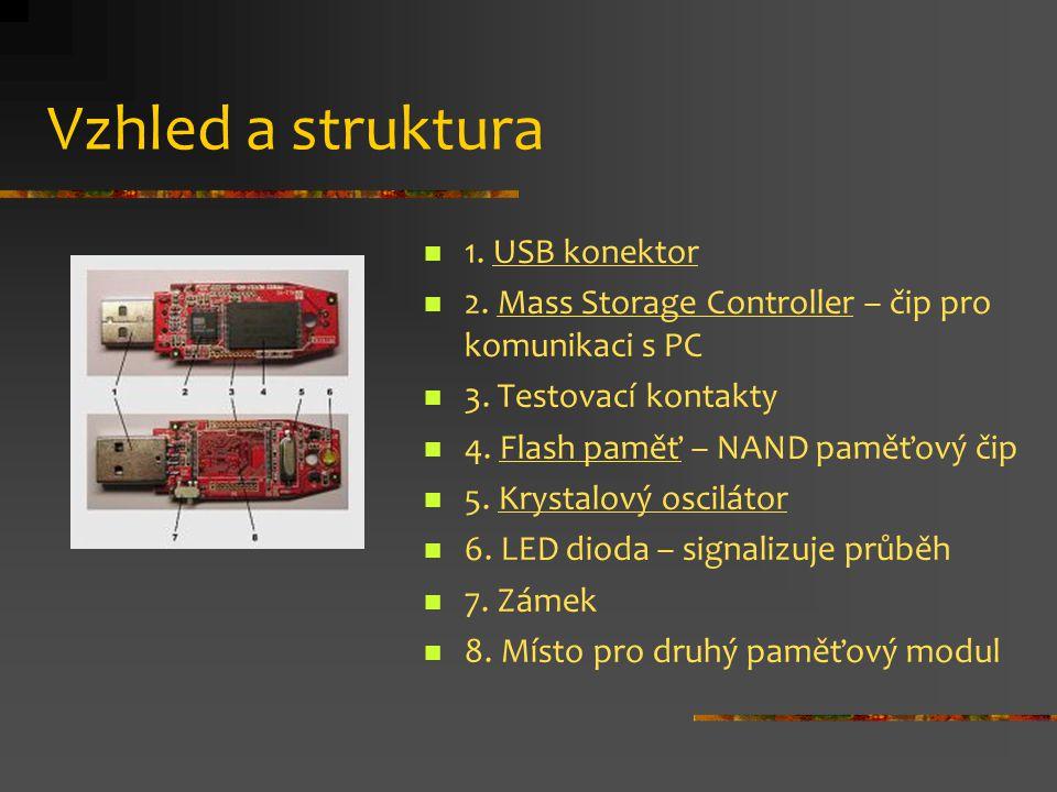 Vzhled a struktura 1. USB konektor 2. Mass Storage Controller – čip pro komunikaci s PC 3. Testovací kontakty 4. Flash paměť – NAND paměťový čip 5. Kr