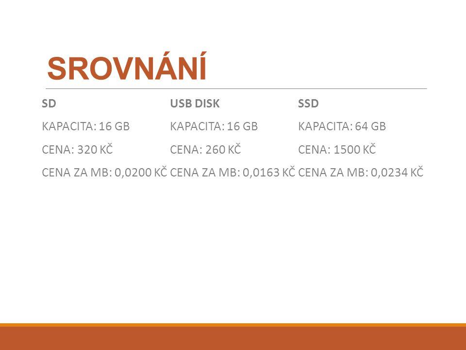 SROVNÁNÍ SD KAPACITA: 16 GB CENA: 320 KČ CENA ZA MB: 0,0200 KČ USB DISK KAPACITA: 16 GB CENA: 260 KČ CENA ZA MB: 0,0163 KČ SSD KAPACITA: 64 GB CENA: 1500 KČ CENA ZA MB: 0,0234 KČ
