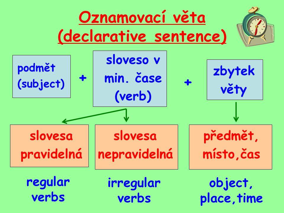 Oznamovací věta (declarative sentence) + + podmět (subject) sloveso v min.