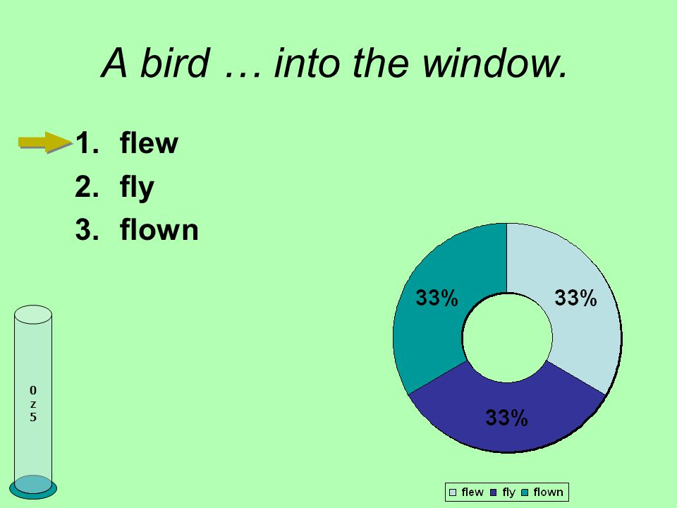 A bird … into the window. 0z50z5 1.flew 2.fly 3.flown