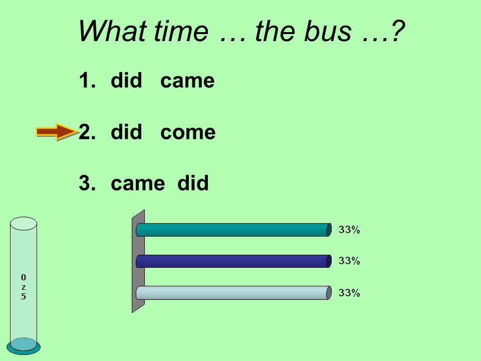 What time … the bus …? 0z50z5 1.did came 2.did come 3.came did