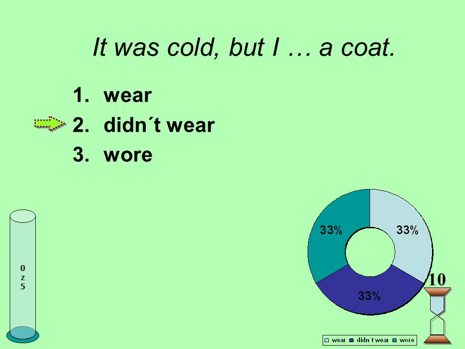 It was cold, but I … a coat. 10 0z50z5 1.wear 2.didn´t wear 3.wore