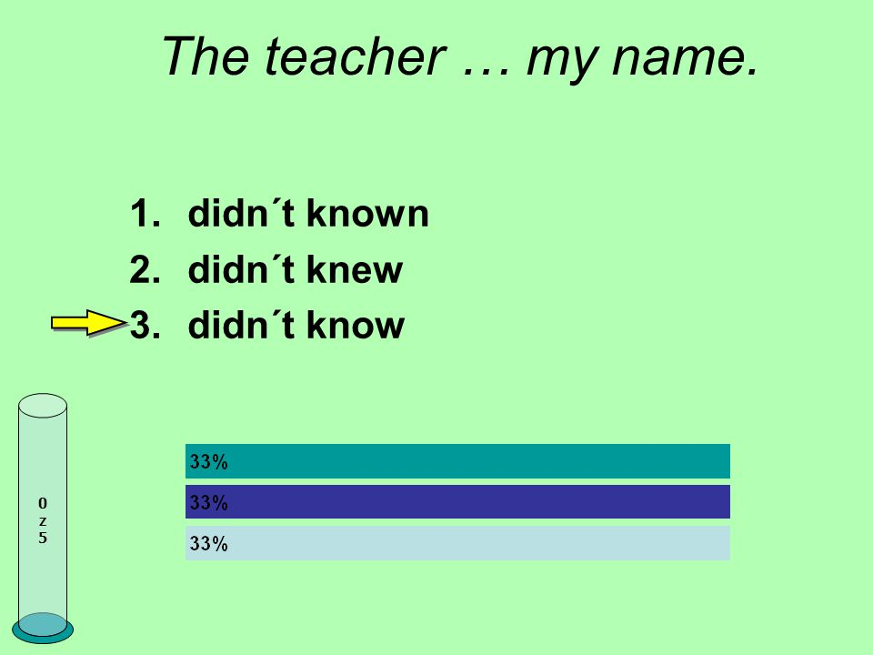The teacher … my name. 0z50z5 1.didn´t known 2.didn´t knew 3.didn´t know