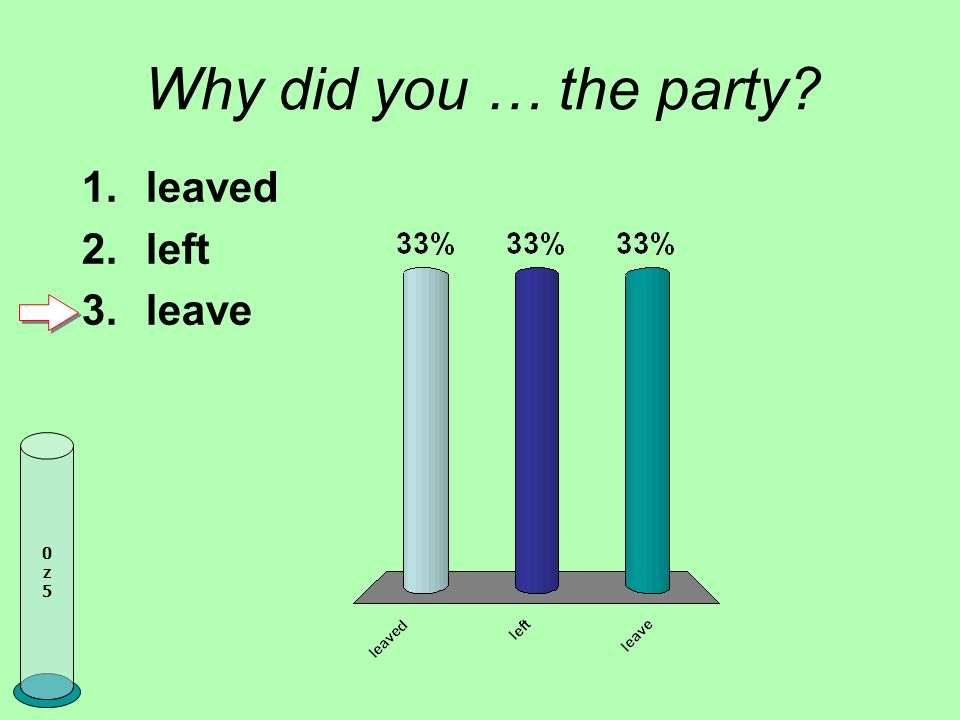 Why did you … the party? 0z50z5 1.leaved 2.left 3.leave