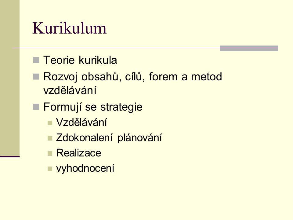 Kurikulum Teorie kurikula Rozvoj obsahů, cílů, forem a metod vzdělávání Formují se strategie Vzdělávání Zdokonalení plánování Realizace vyhodnocení