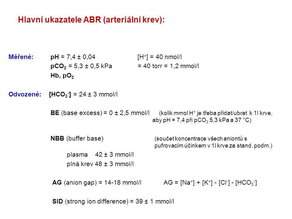 Hlavní ukazatele ABR (arteriální krev): Měřené: pH = 7,4 ± 0,04 [H + ] = 40 nmol/l pCO 2 = 5,3 ± 0,5 kPa = 40 torr = 1,2 mmol/l Hb, pO 2 Odvozené: [HC