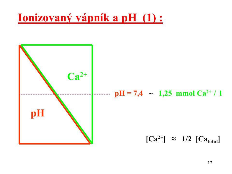 17 pH = 7,4 ~ 1,25 mmol Ca 2+ / l pH Ca 2+ [Ca 2+ ] ≈ 1/2 [Ca total ] Ionizovaný vápník a pH (1) :