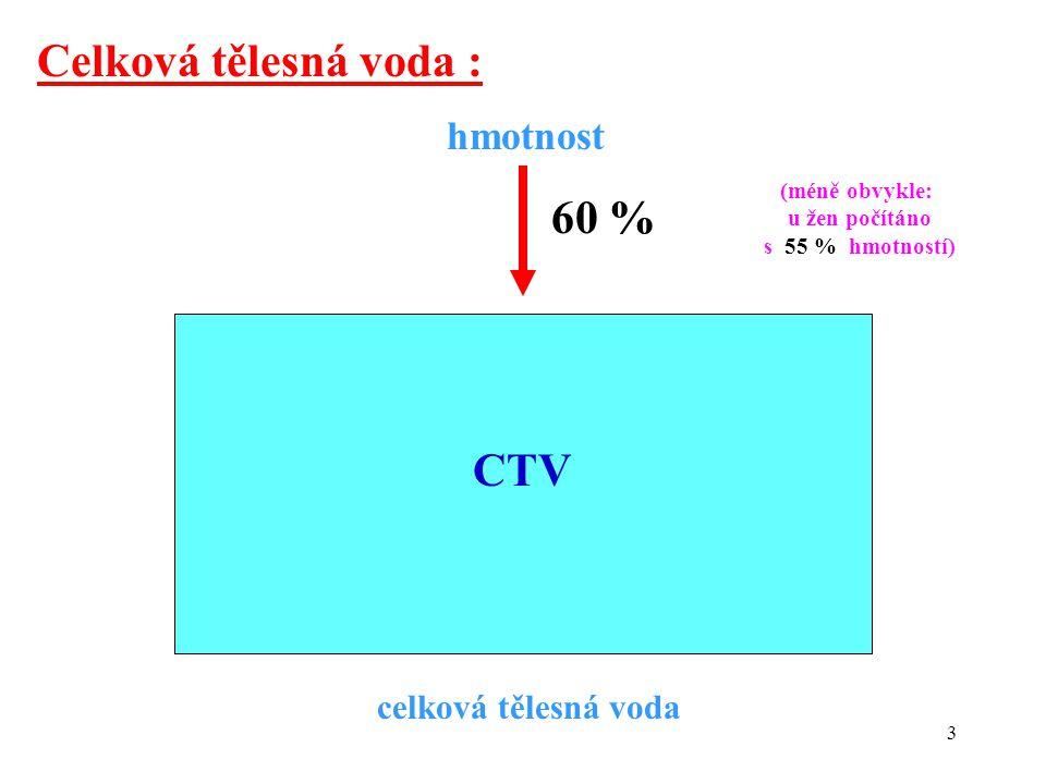 3 ECTICT celková tělesná voda CTV 60 % hmotnost Celková tělesná voda : (méně obvykle: u žen počítáno s 55 % hmotností)
