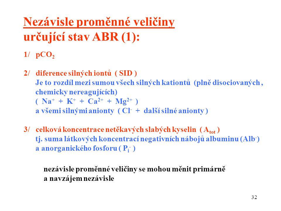 32 Nezávisle proměnné veličiny určující stav ABR (1): 1/ pCO 2 2/ diference silných iontů ( SID ) Je to rozdíl mezi sumou všech silných kationtů (plně disociovaných, chemicky nereagujících) ( Na + + K + + Ca 2+ + Mg 2+ ) a všemi silnými anionty ( Cl - + další silné anionty ) 3/ celková koncentrace netěkavých slabých kyselin ( A tot ) tj.