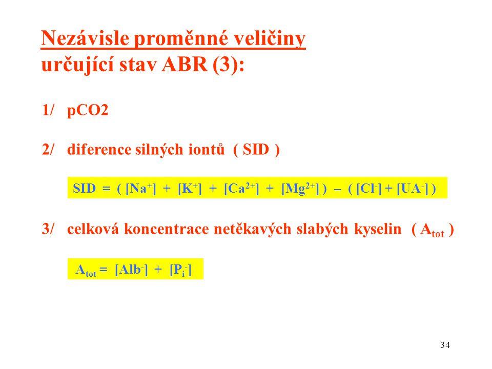 34 Nezávisle proměnné veličiny určující stav ABR (3): SID = ( [Na + ] + [K + ] + [Ca 2+ ] + [Mg 2+ ] ) – ( [Cl - ] + [UA - ] ) A tot = [Alb - ] + [P i - ] 1/ pCO2 2/ diference silných iontů ( SID ) 3/ celková koncentrace netěkavých slabých kyselin ( A tot )
